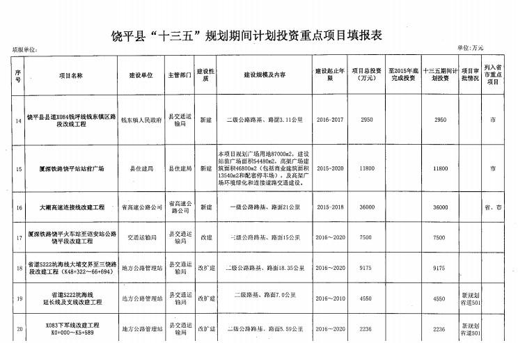 饶平gdp_2018年第一季度潮州各县区GDP排行榜 潮安区第一 附榜单